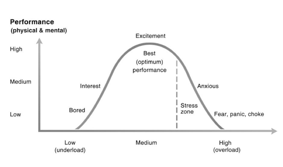 Sidelines - Diagram 3