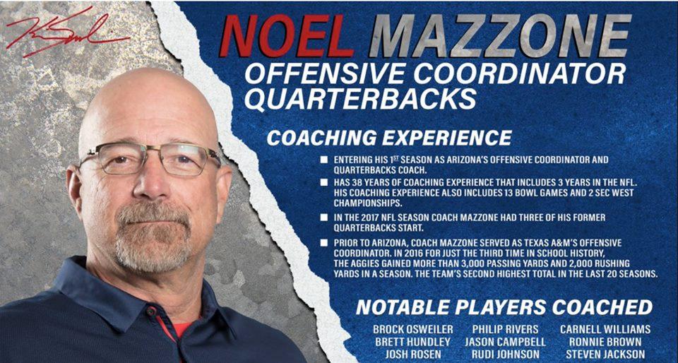 Noel Mazzone